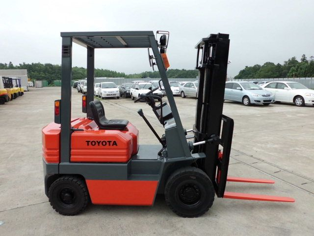 Forklift hire in Sydney & NSW